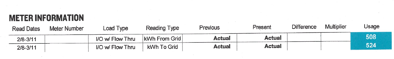 The meter information section of the ComEd bill shows the amount of energy used from the grid and the amount of energy sent to the grid.